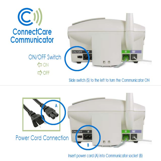Connect Care | Help at the Press of a Button :: Products ...