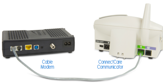Cable Internet Setup : Connect care help at the press of a button products
